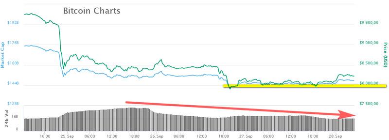 bitcoin magia guadagnare con le criptovalute