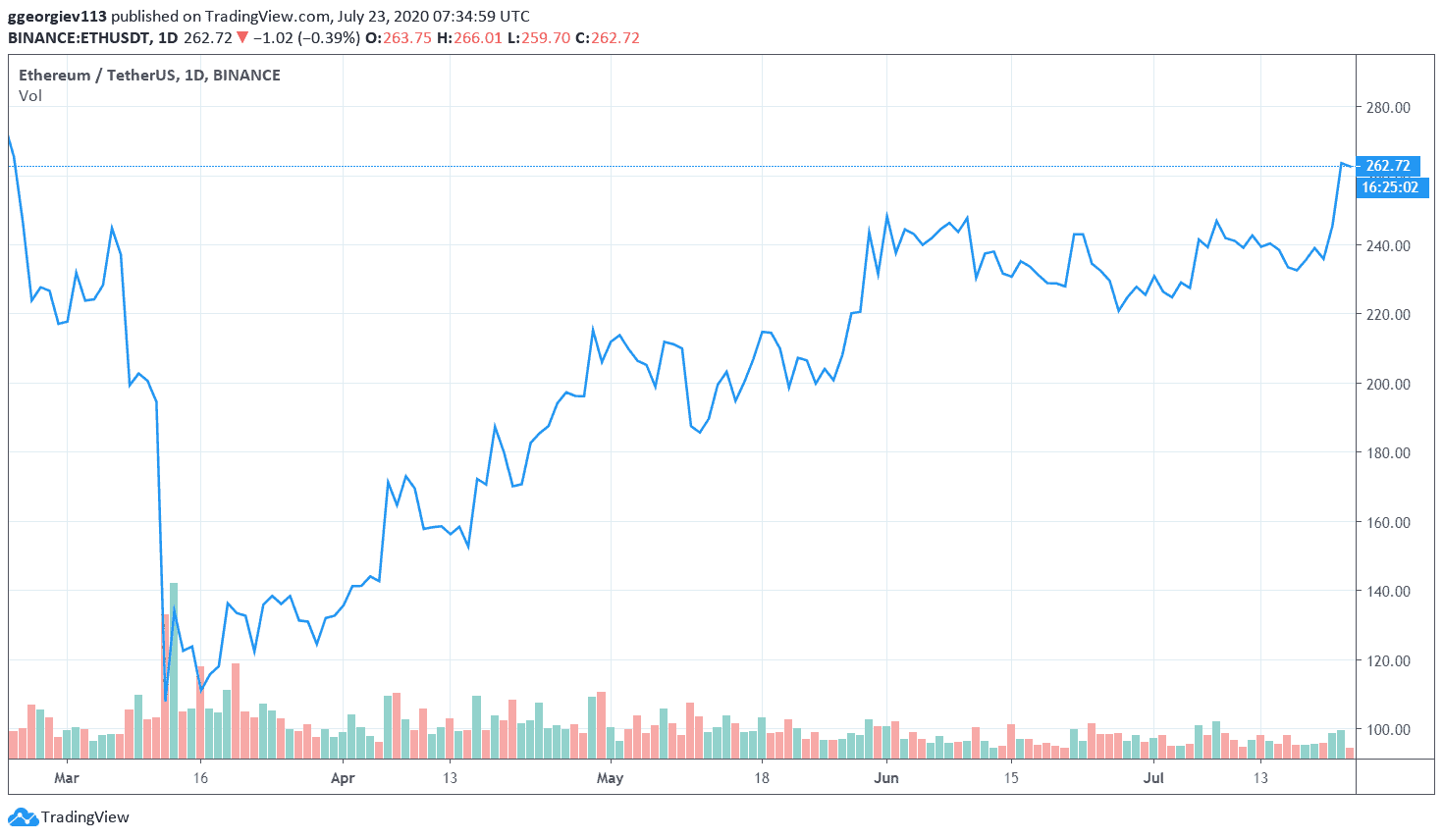 ethusd_chart.png