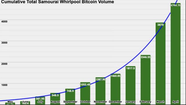 cum să trimiteți bani cu bitcoin pot converti bitcoin la numerar