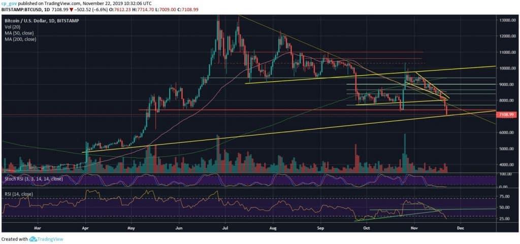 BTCUSD-TradingView-Chart-min-1024x481.jpg