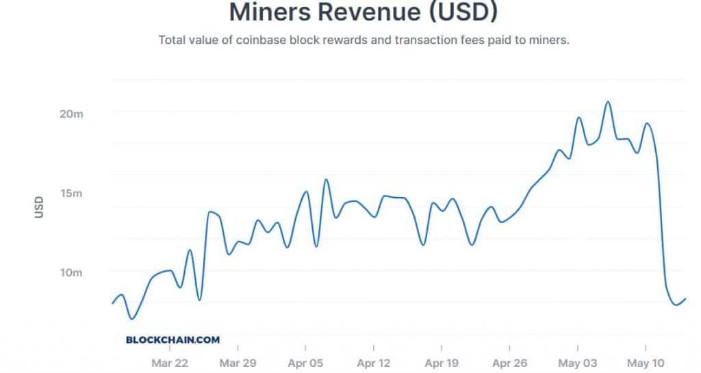 miners_revenue-min-1024x545.jpg