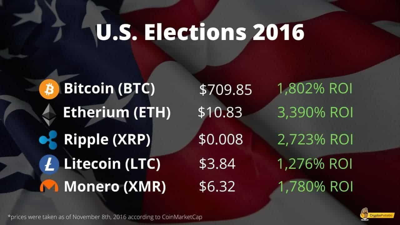 us_elections_recall-min.jpg