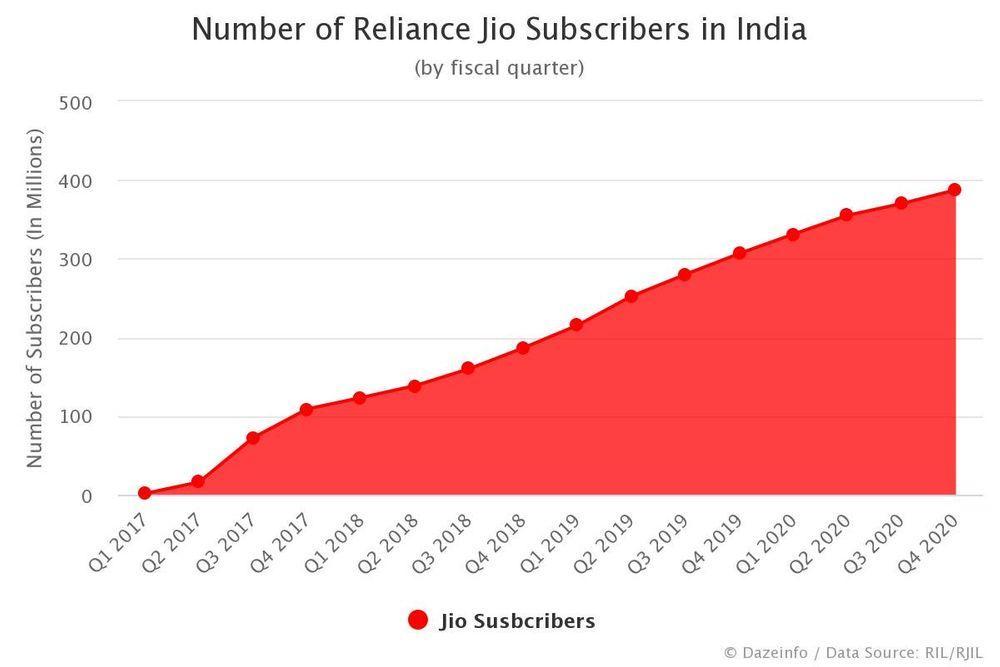 reliance-jio-india-1.jpeg